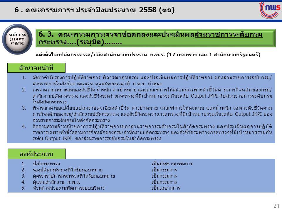 6 . คณะกรรมการฯ ประจำปีงบประมาณ 2558 (ต่อ)