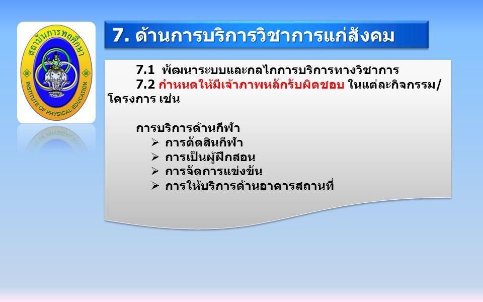 7. ด้านการบริการวิชาการแก่สังคม