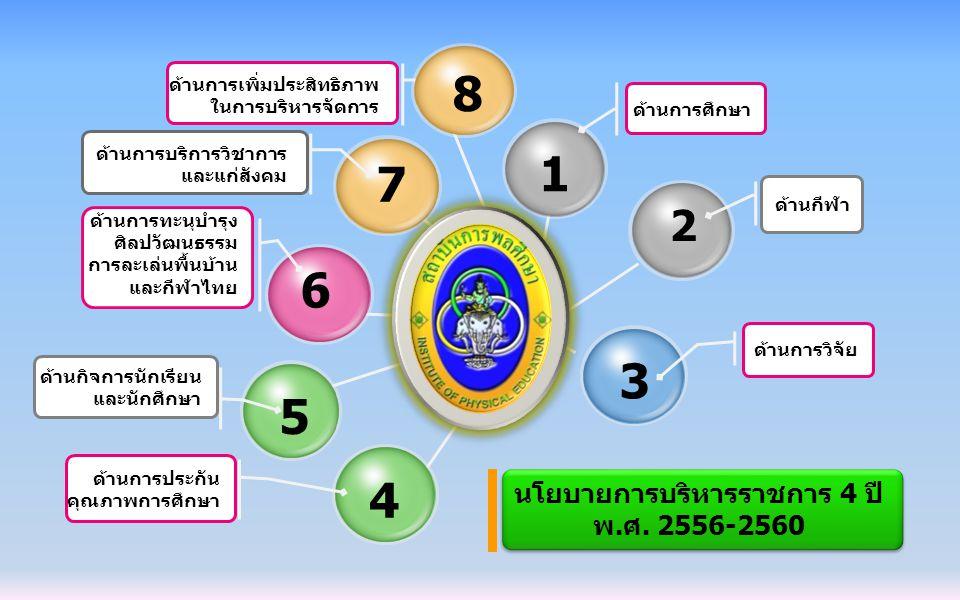 นโยบายการบริหารราชการ 4 ปี