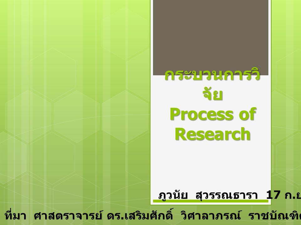 กระบวนการวิจัย Process of Research