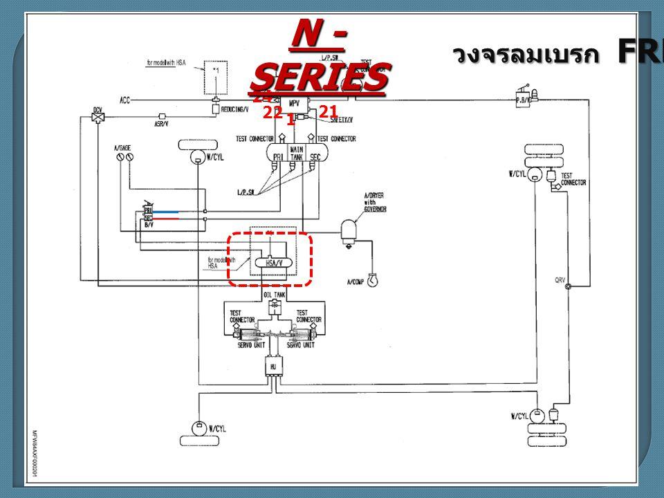 N - SERIES วงจรลมเบรก FRR 24 22 21 1