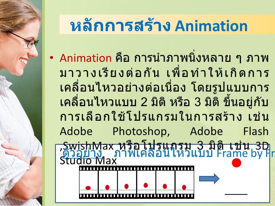 หลักการสร้าง Animation