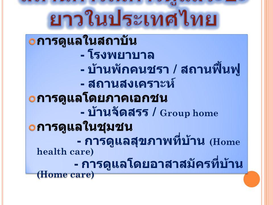 สถานการณ์การดูแลระยะยาวในประเทศไทย