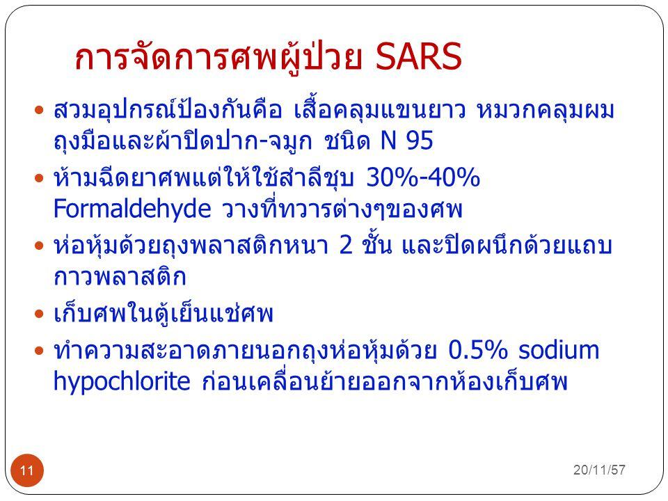การจัดการศพผู้ป่วย SARS