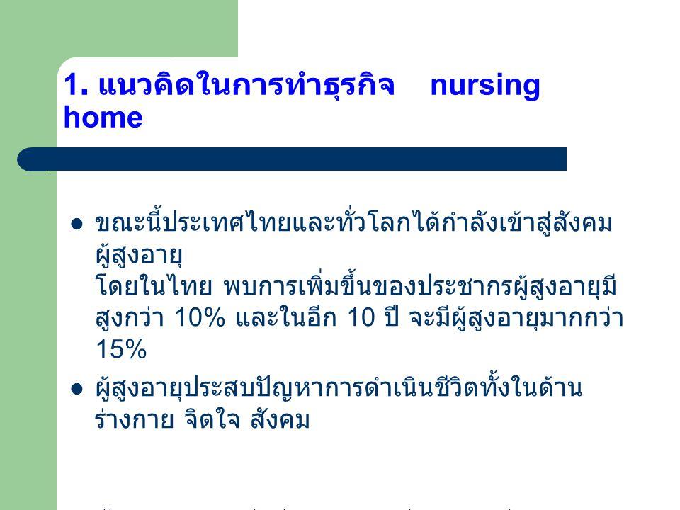 1. แนวคิดในการทำธุรกิจ nursing home