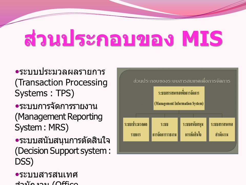 ส่วนประกอบของ MIS ระบบประมวลผลรายการ (Transaction Processing Systems : TPS) ระบบการจัดการรายงาน (Management Reporting System : MRS)