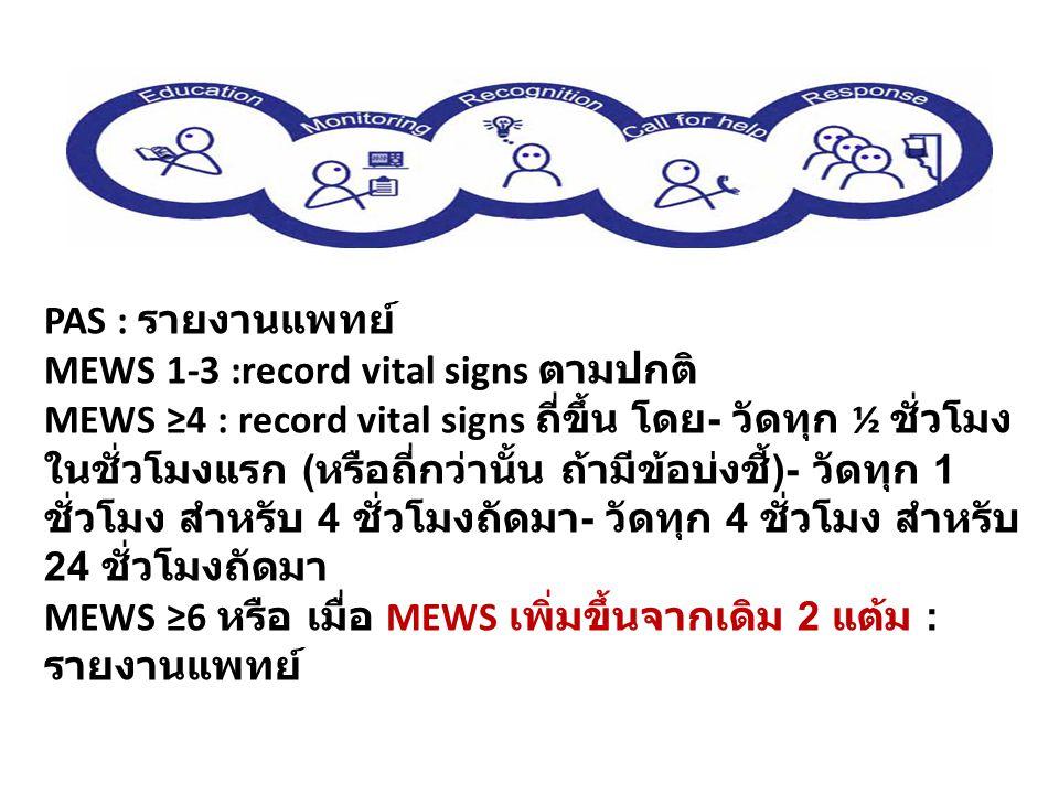 PAS : รายงานแพทย์ MEWS 1-3 :record vital signs ตามปกติ