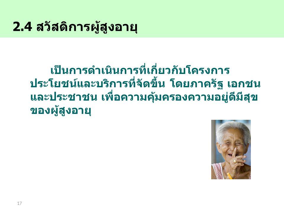 2.4 สวัสดิการผู้สูงอายุ