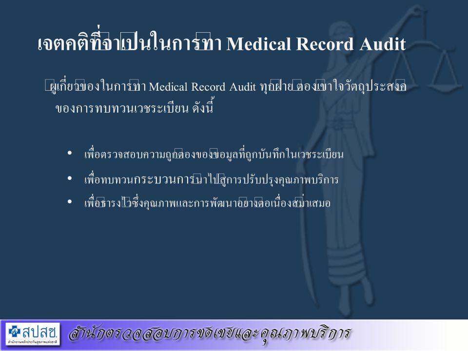 เจตคติที่จำเป็นในการทำ Medical Record Audit