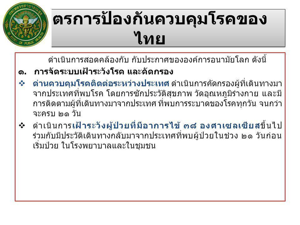 มาตรการป้องกันควบคุมโรคของไทย
