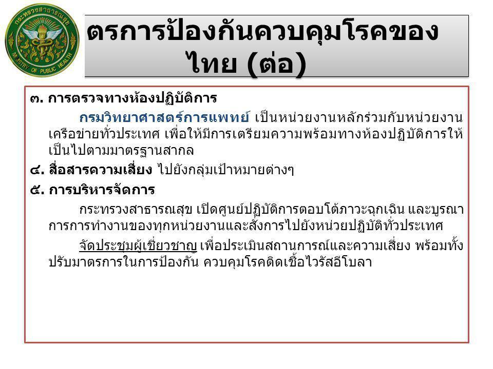 มาตรการป้องกันควบคุมโรคของไทย (ต่อ)