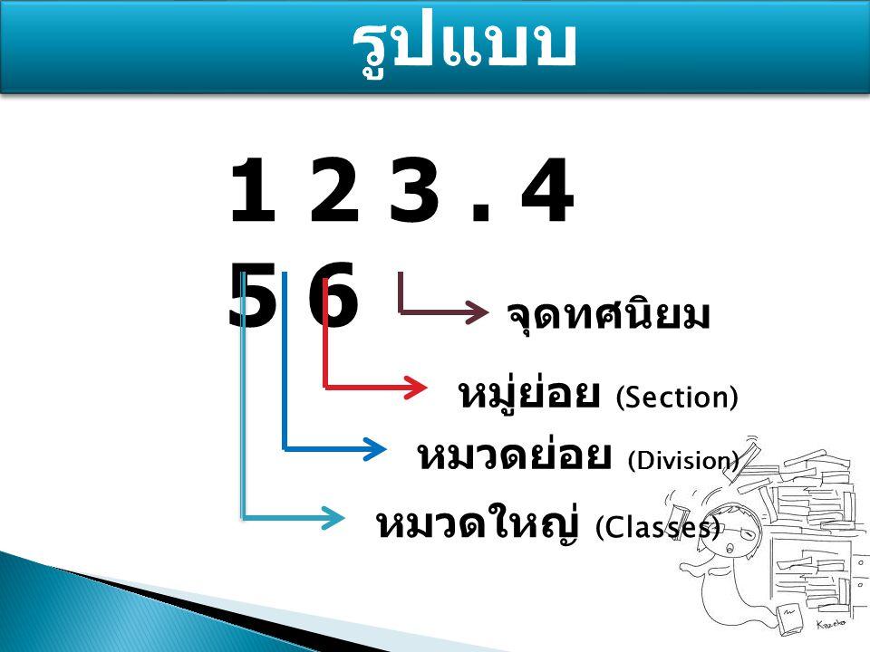 1 2 3 . 4 5 6 รูปแบบ จุดทศนิยม หมู่ย่อย (Section) หมวดย่อย (Division)