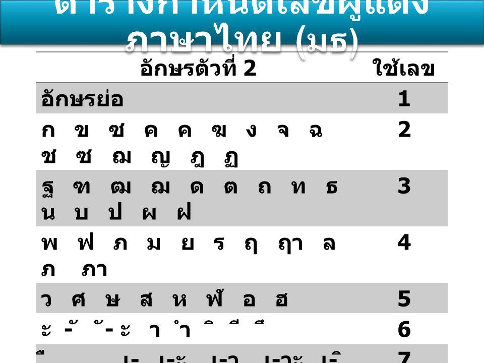 ตารางกำหนดเลขผู้แต่ง ภาษาไทย (มธ)