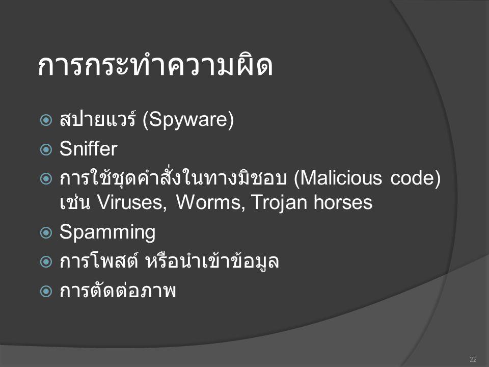 การกระทำความผิด สปายแวร์ (Spyware) Sniffer