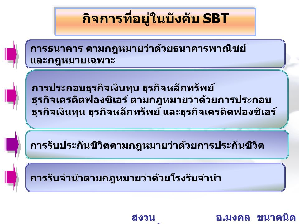 กิจการที่อยู่ในบังคับ SBT