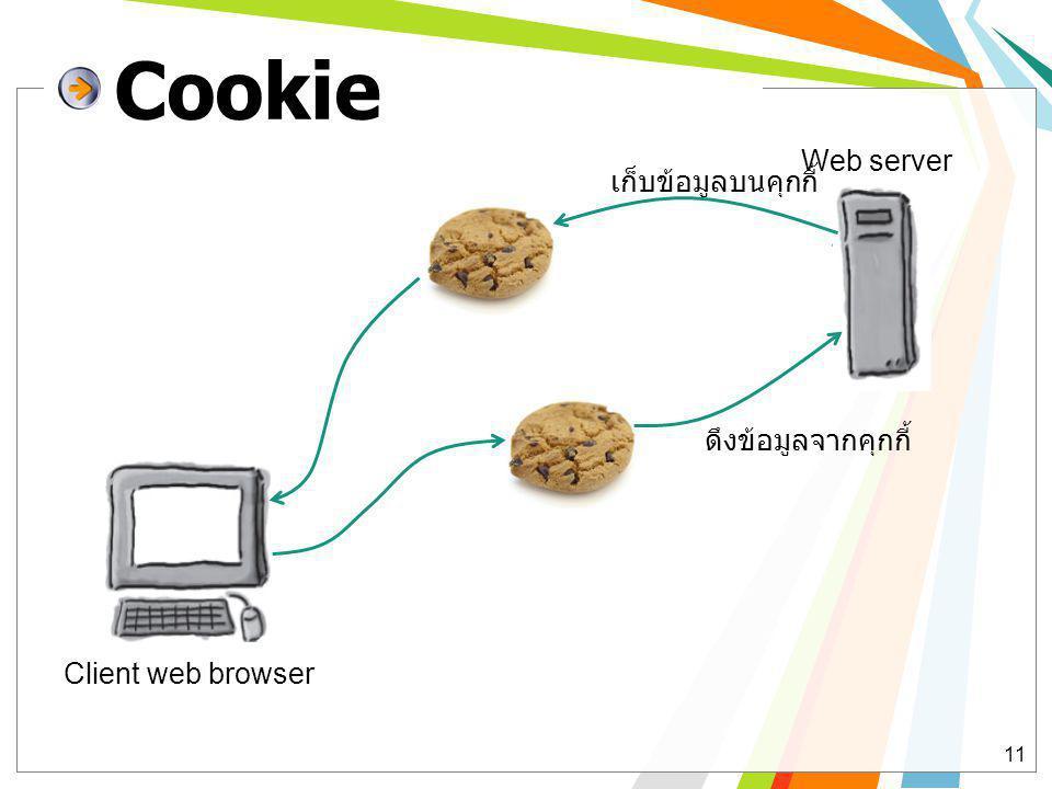 Cookie Web server เก็บข้อมูลบนคุกกี้ ดึงข้อมูลจากคุกกี้