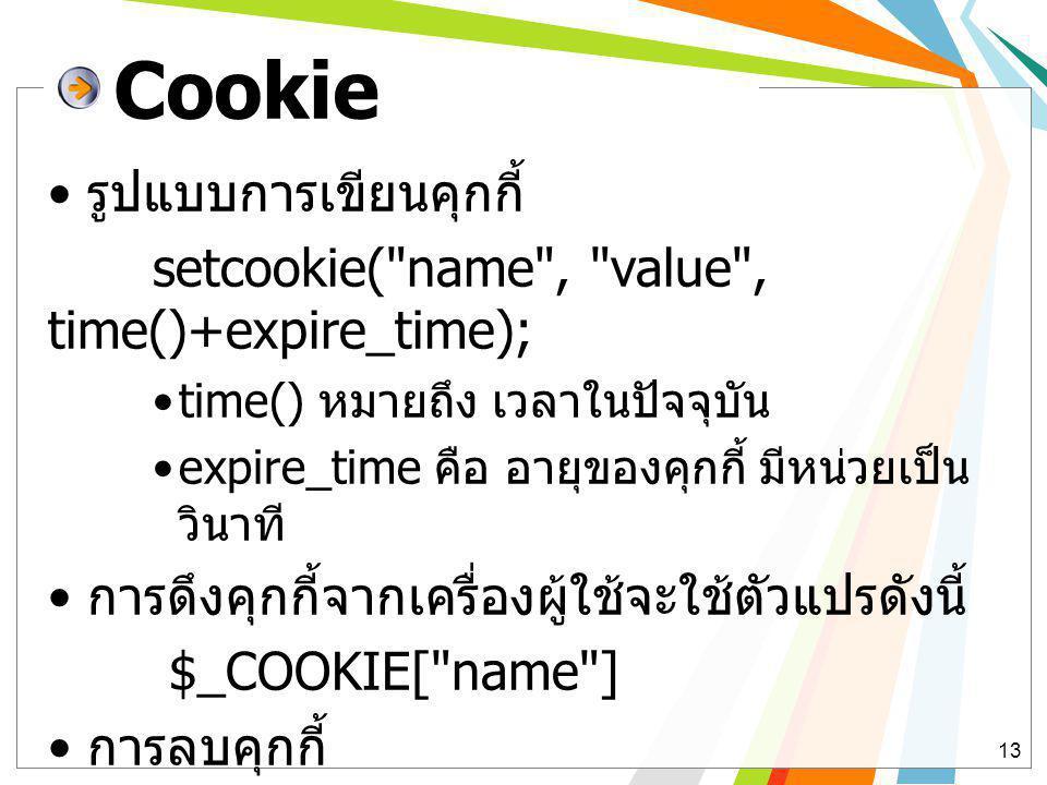 Cookie รูปแบบการเขียนคุกกี้