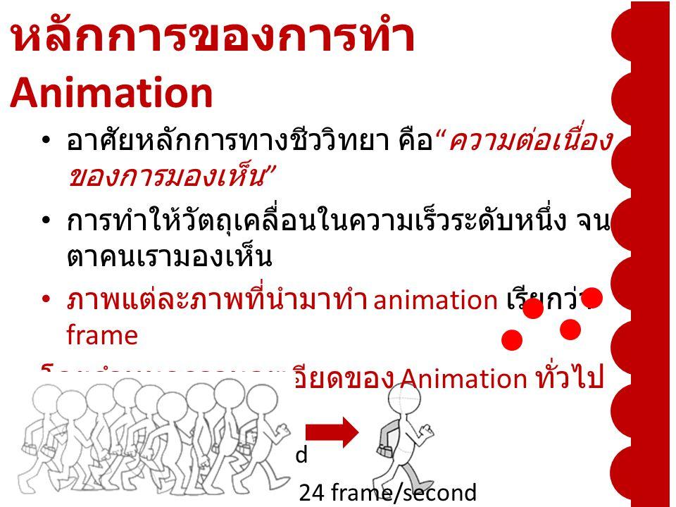 หลักการของการทำ Animation