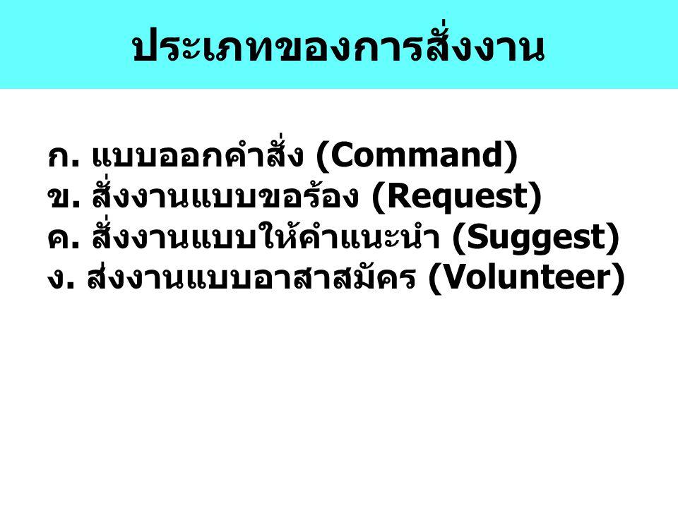 ประเภทของการสั่งงาน ก. แบบออกคำสั่ง (Command)