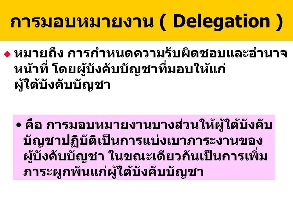 การมอบหมายงาน ( Delegation )
