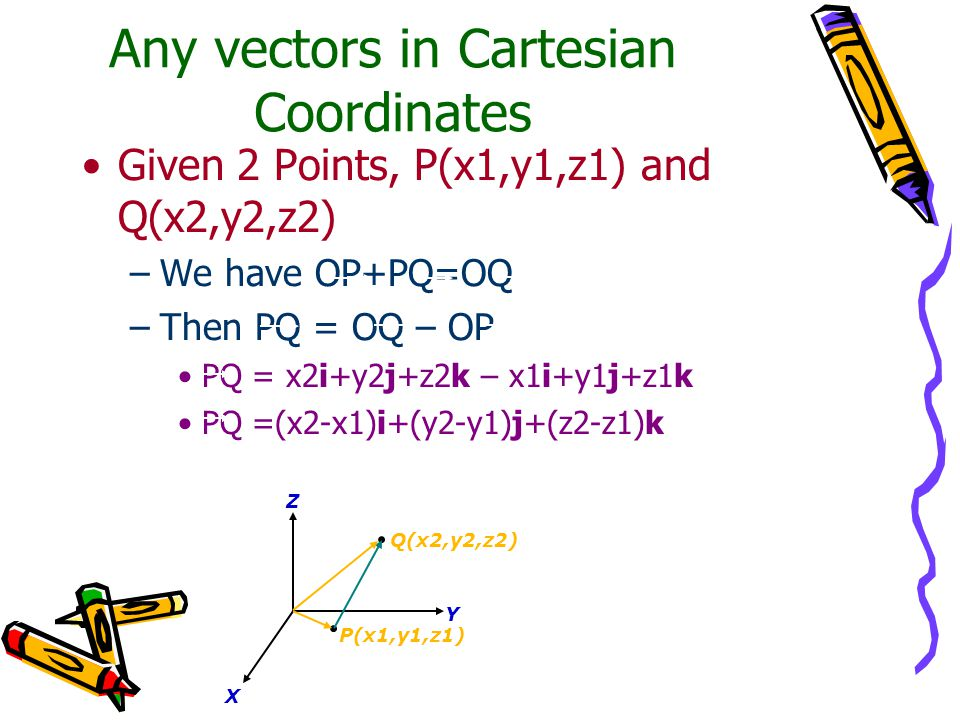 Any vectors in Cartesian Coordinates