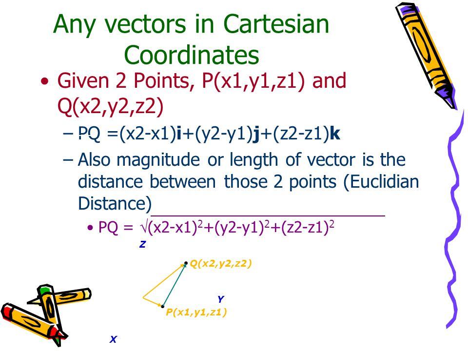 Any vectors in Cartesian Coordinates