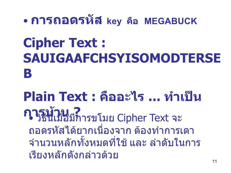 Cipher Text : SAUIGAAFCHSYISOMODTERSEB