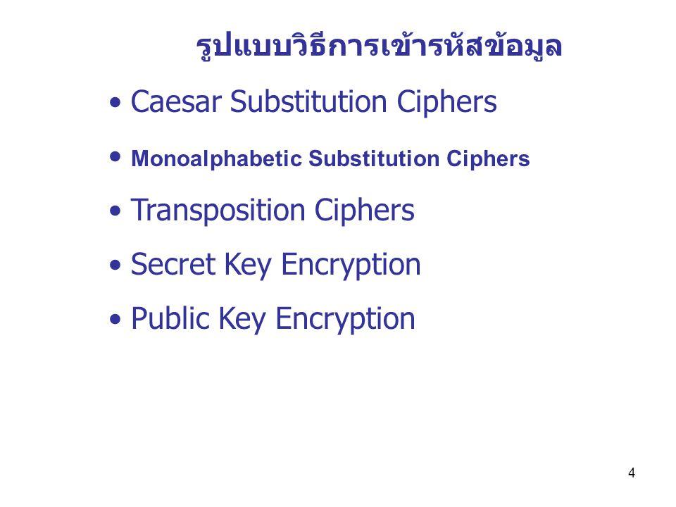 รูปแบบวิธีการเข้ารหัสข้อมูล