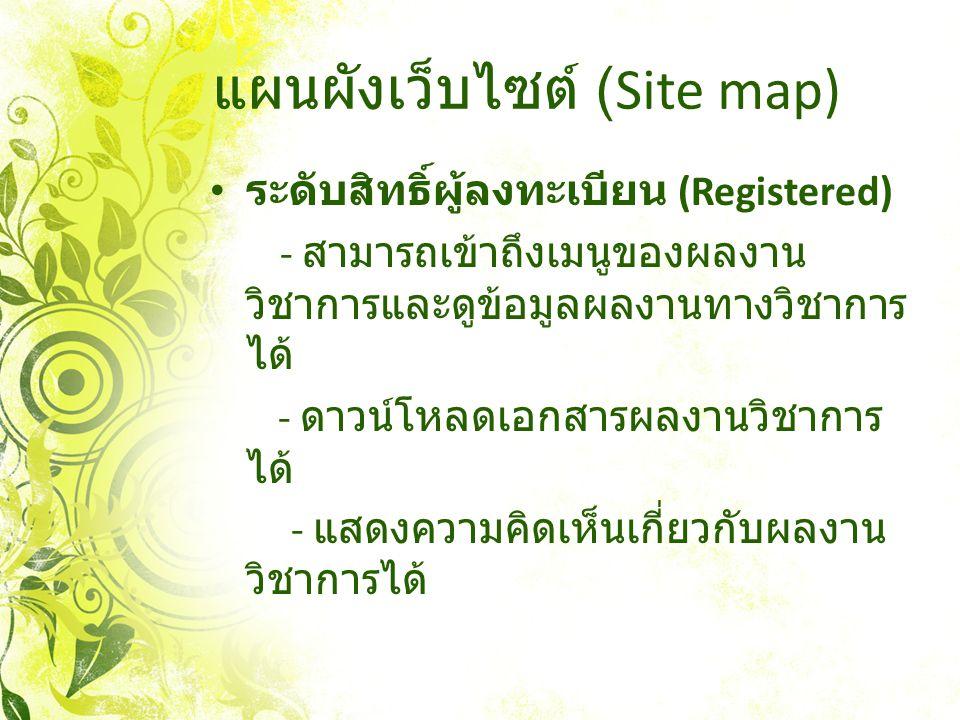 แผนผังเว็บไซต์ (Site map)