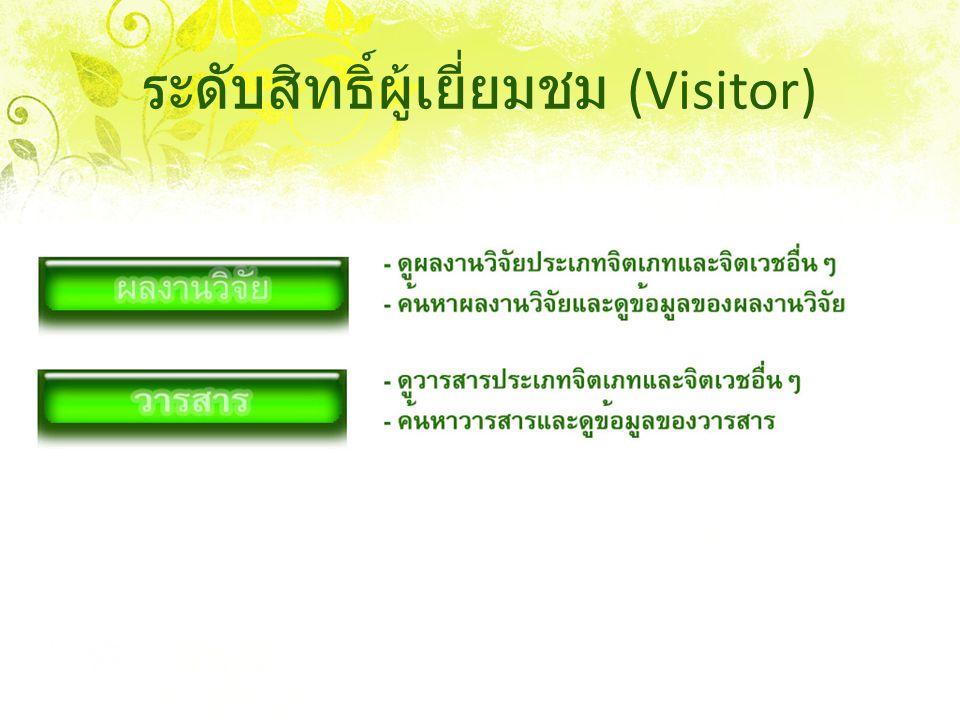 ระดับสิทธิ์ผู้เยี่ยมชม (Visitor)