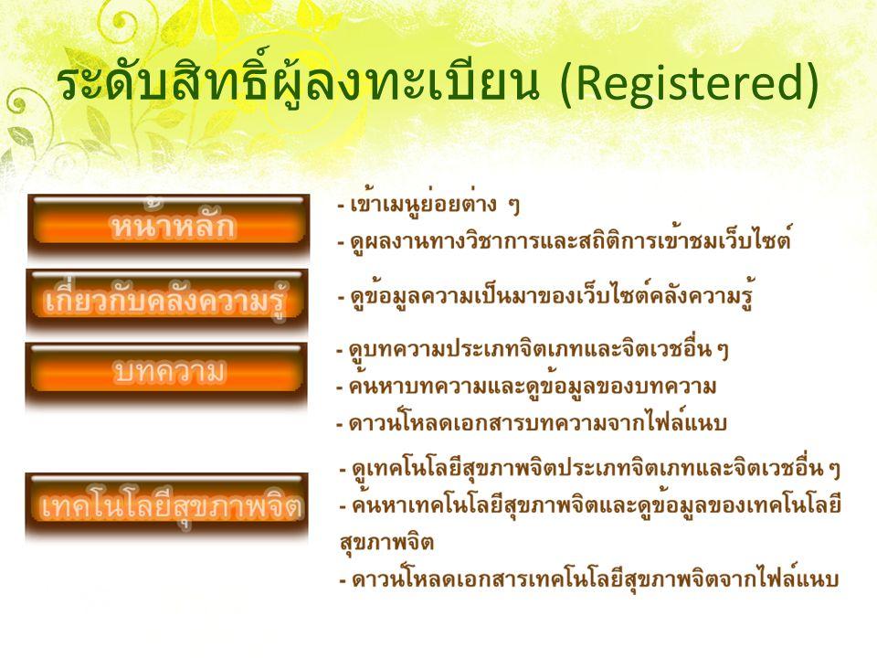 ระดับสิทธิ์ผู้ลงทะเบียน (Registered)