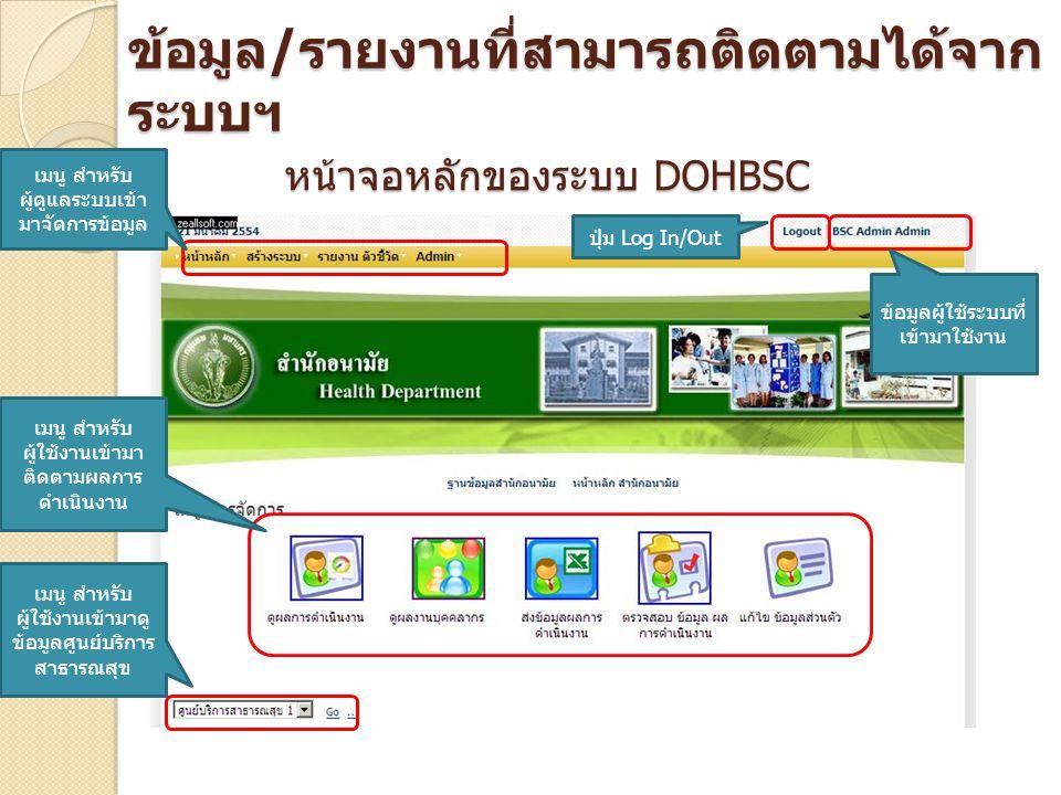 หน้าจอหลักของระบบ DOHBSC