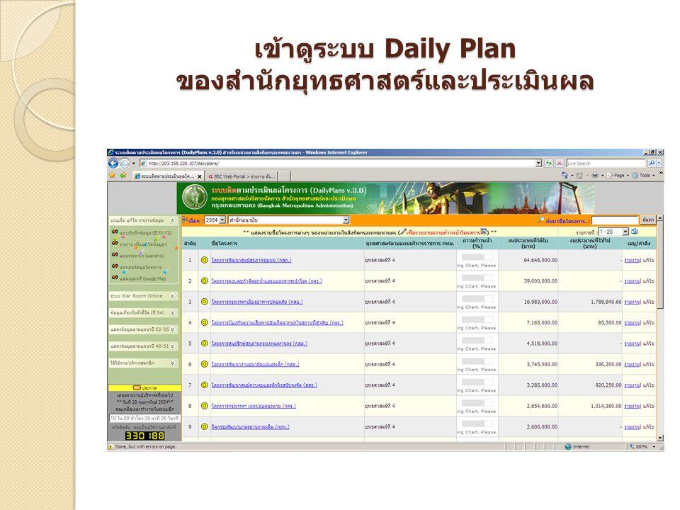 เข้าดูระบบ Daily Plan ของสำนักยุทธศาสตร์และประเมินผล