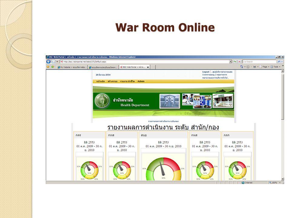 War Room Online 17