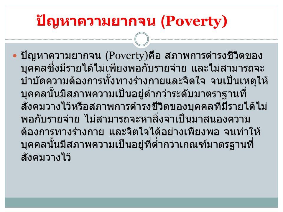 ปัญหาความยากจน (Poverty)