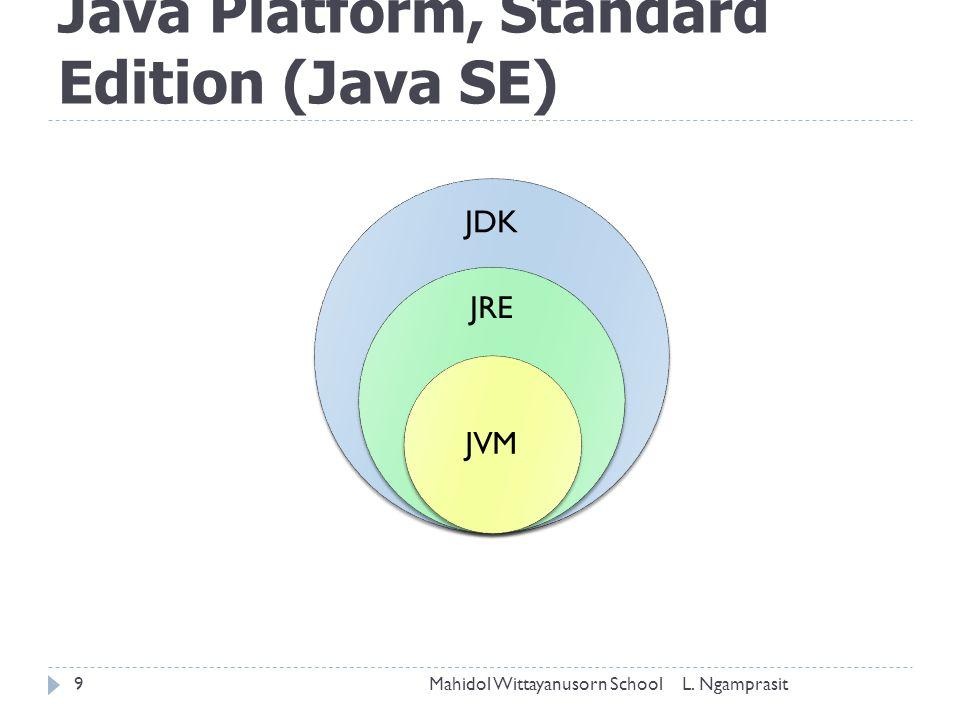 Java Platform, Standard Edition (Java SE)