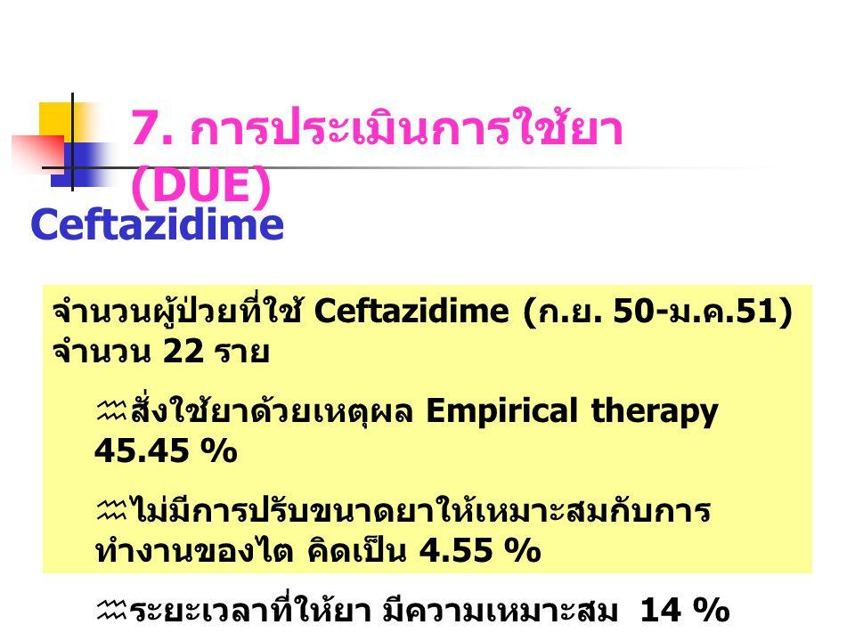 7. การประเมินการใช้ยา (DUE)