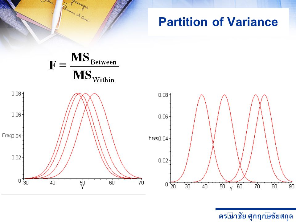 Partition of Variance