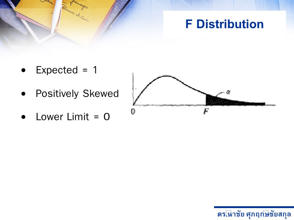 F Distribution Expected = 1 Positively Skewed Lower Limit = 0