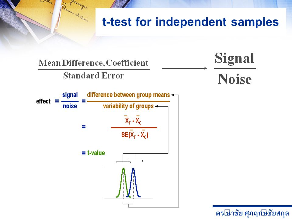t-test for independent samples