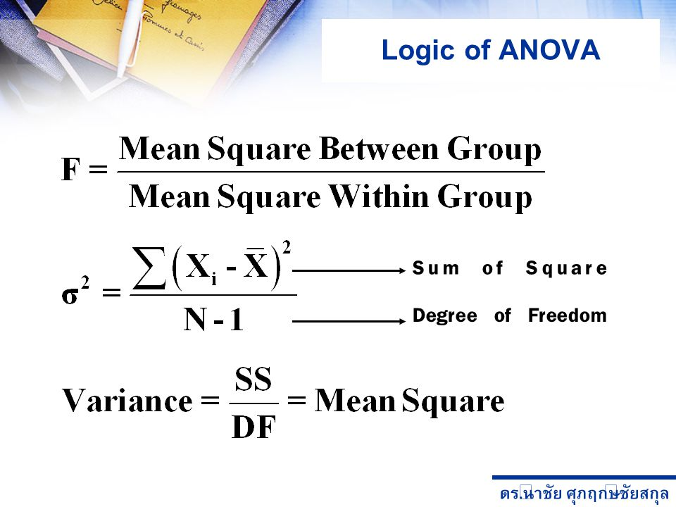 Logic of ANOVA Sum of Square Degree of Freedom