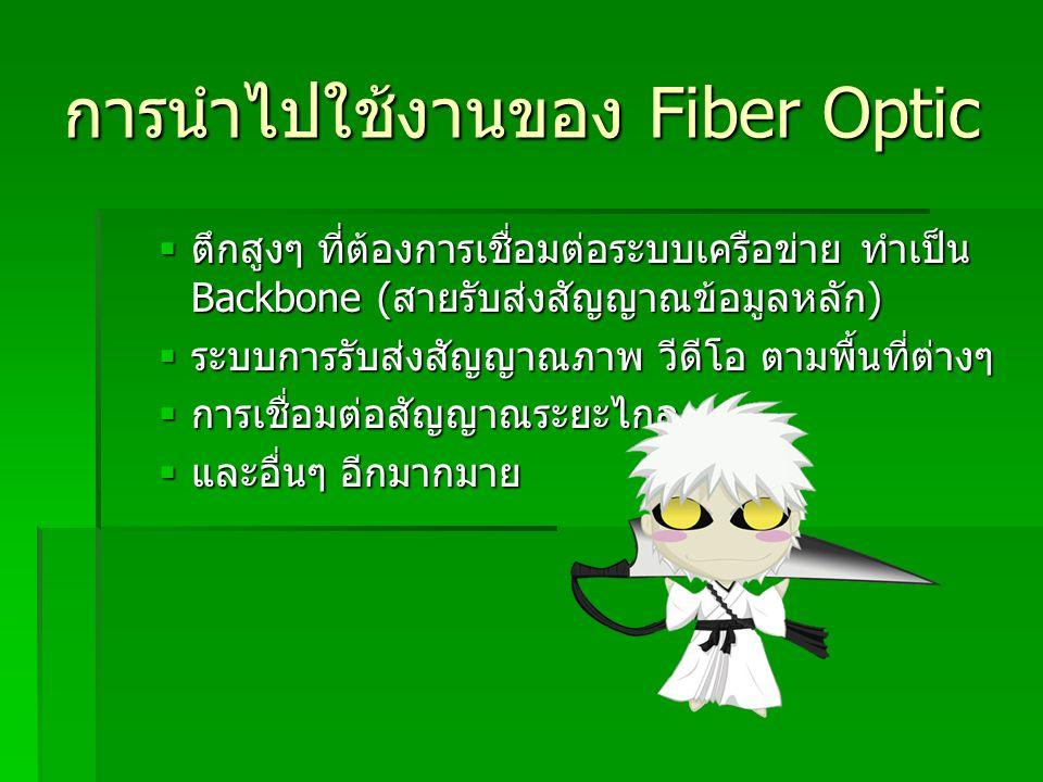 การนำไปใช้งานของ Fiber Optic