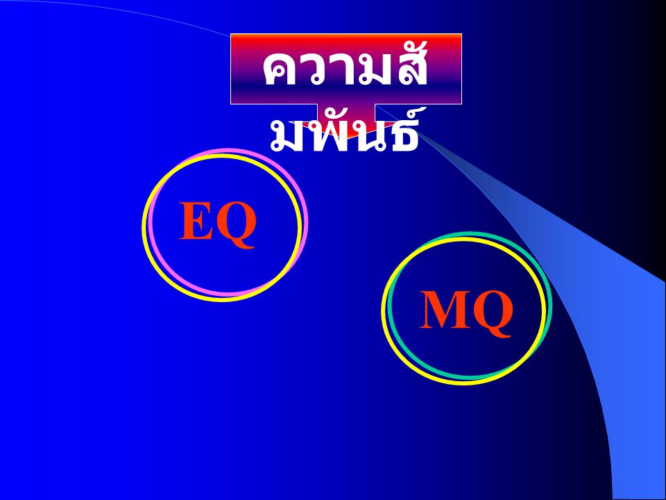 ความสัมพันธ์ EQ MQ