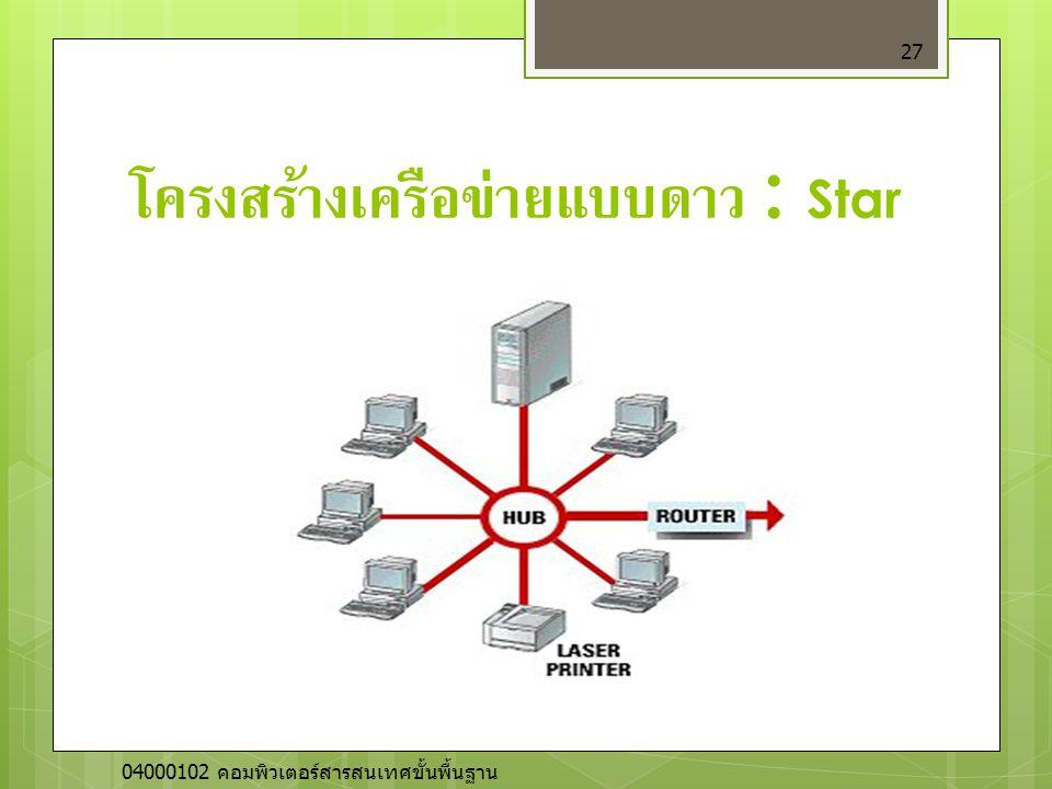 โครงสร้างเครือข่ายแบบดาว : Star