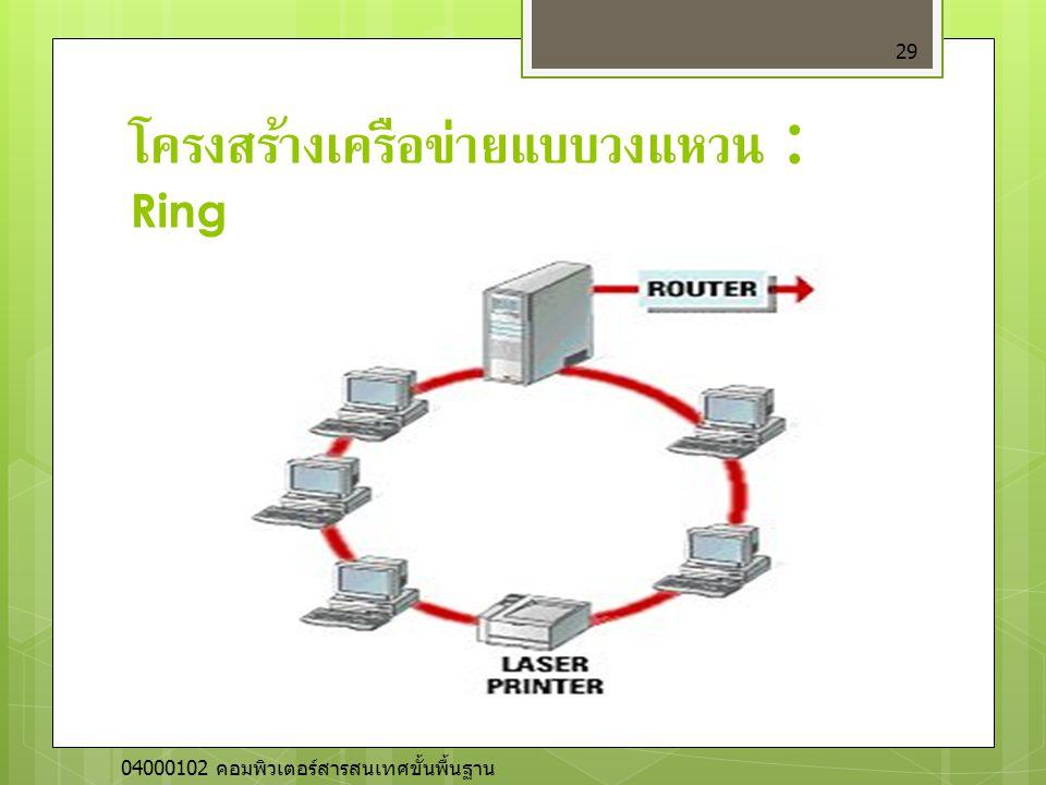 โครงสร้างเครือข่ายแบบวงแหวน : Ring