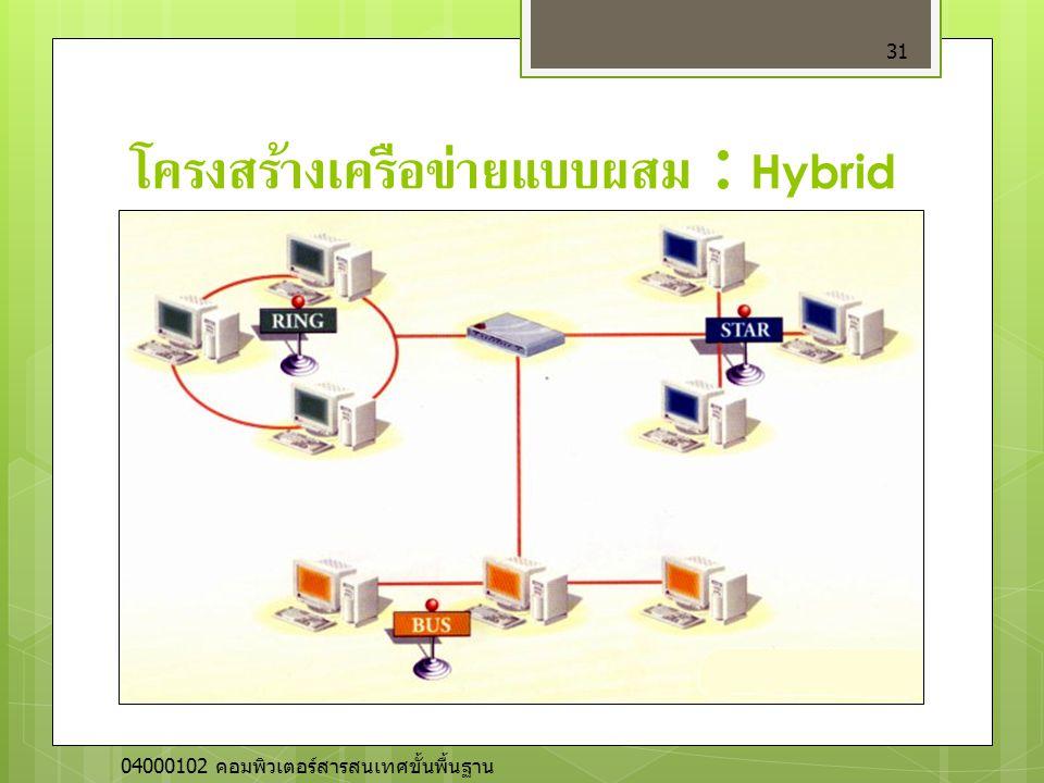 โครงสร้างเครือข่ายแบบผสม : Hybrid