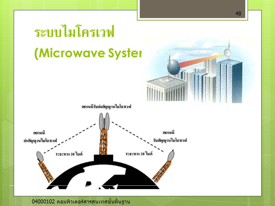 ระบบไมโครเวฟ (Microwave System)
