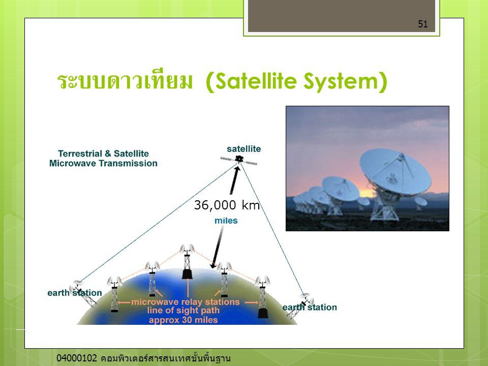 ระบบดาวเทียม (Satellite System)