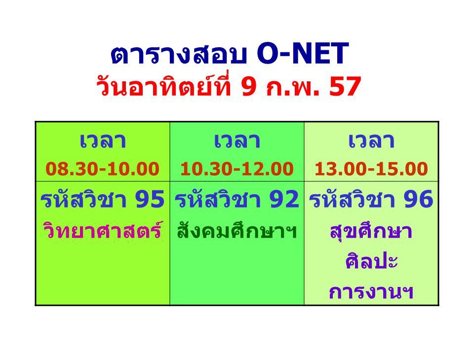 ตารางสอบ O-NET วันอาทิตย์ที่ 9 ก.พ. 57