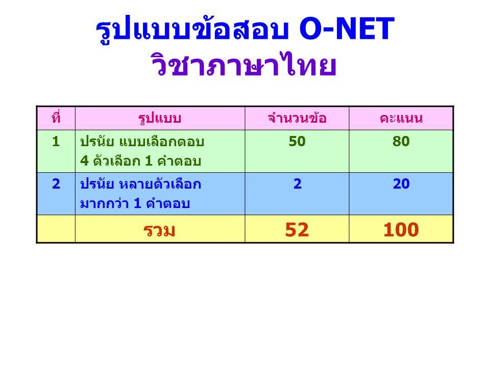 รูปแบบข้อสอบ O-NET วิชาภาษาไทย